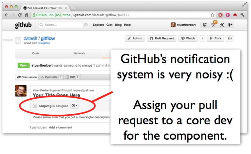 Using GitFlow With GitHub